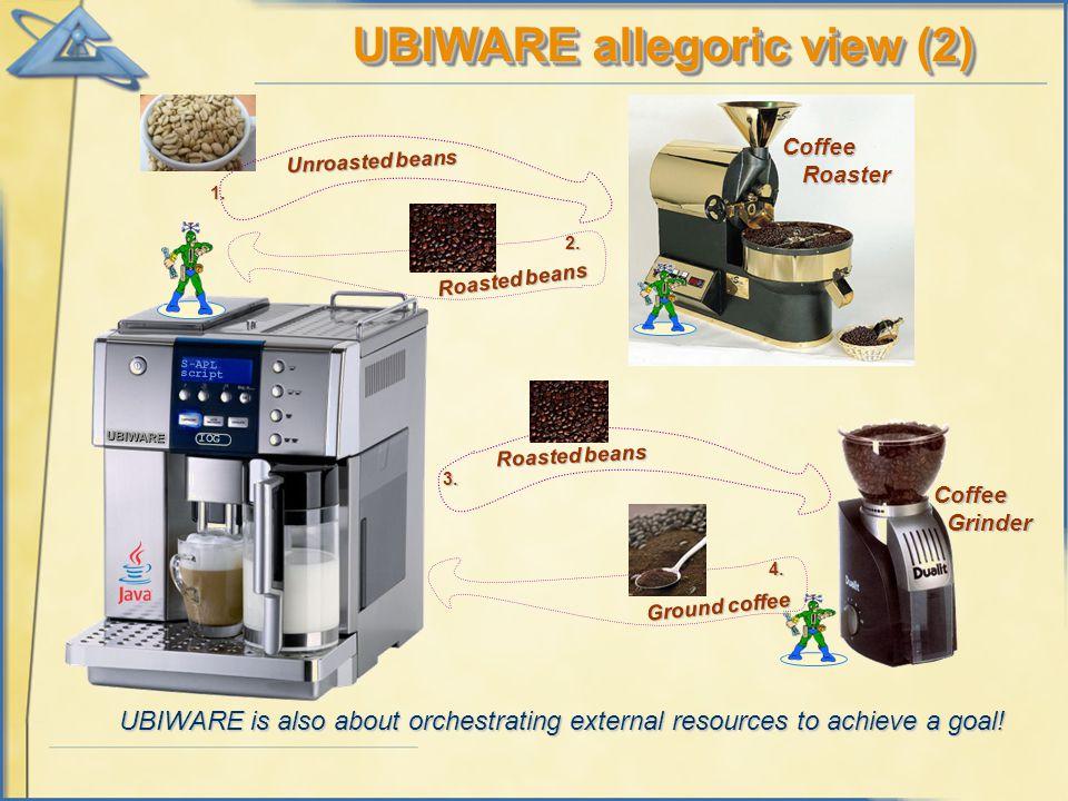 UBIWARE allegoric view (2) S-APL script UBIWARE IOG Coffee Roaster Roaster Coffee Grinder Grinder Roasted beans Unroasted beans Roasted beans 1.