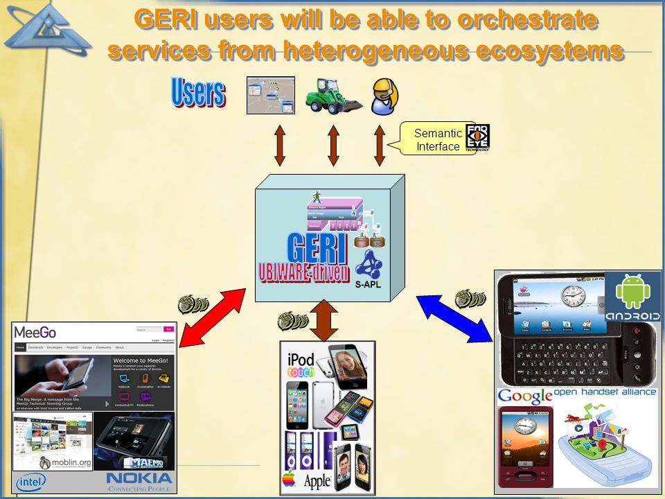 Semantic Interface GERI users will be able to orchestrate services from heterogeneous ecosystems
