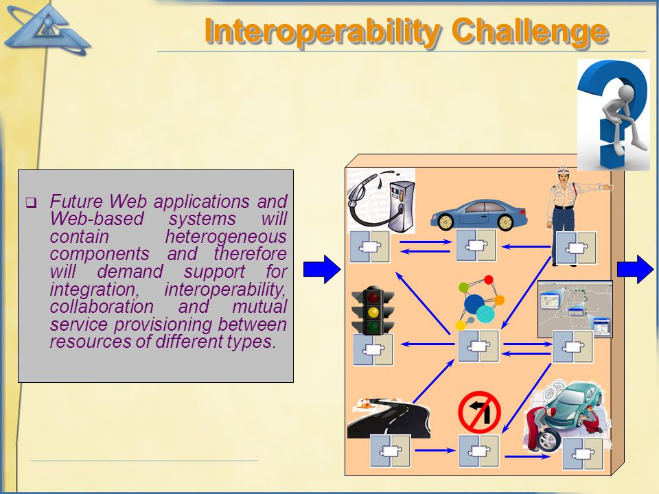 Interoperability Challenge  Future Web applications and Web-based systems will contain heterogeneous components and therefore will demand support for integration, interoperability, collaboration and mutual service provisioning between resources of different types.