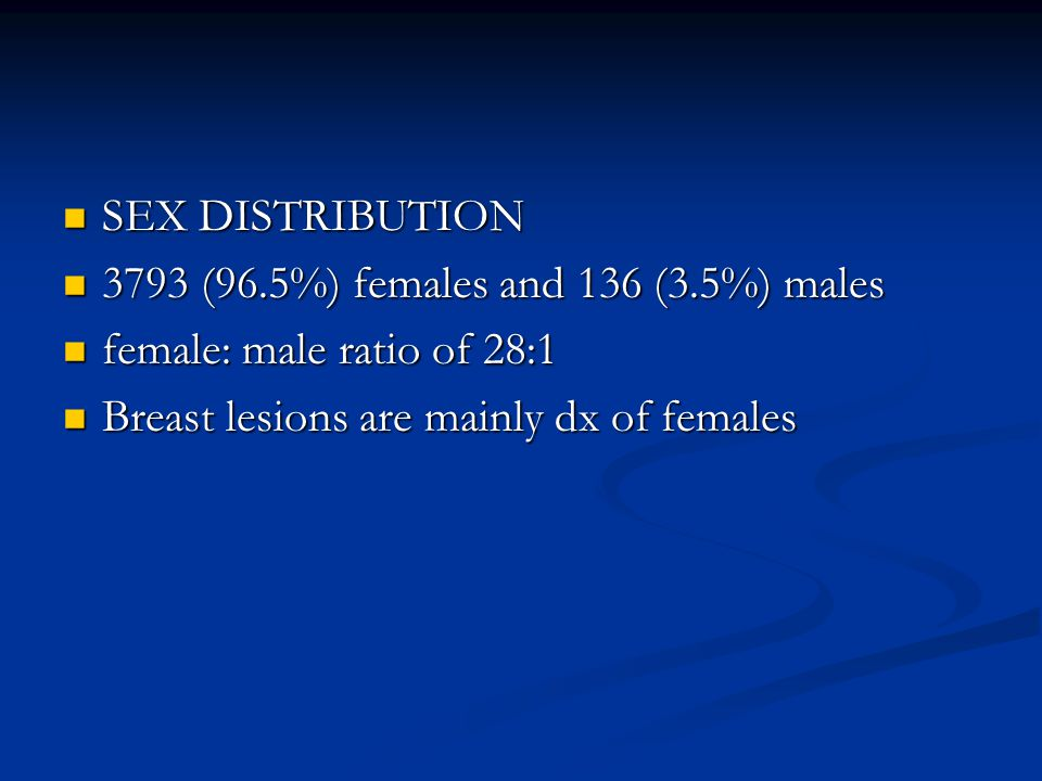 SEX DISTRIBUTION SEX DISTRIBUTION 3793 (96.5%) females and 136 (3.5%) males 3793 (96.5%) females and 136 (3.5%) males female: male ratio of 28:1 female: male ratio of 28:1 Breast lesions are mainly dx of females Breast lesions are mainly dx of females