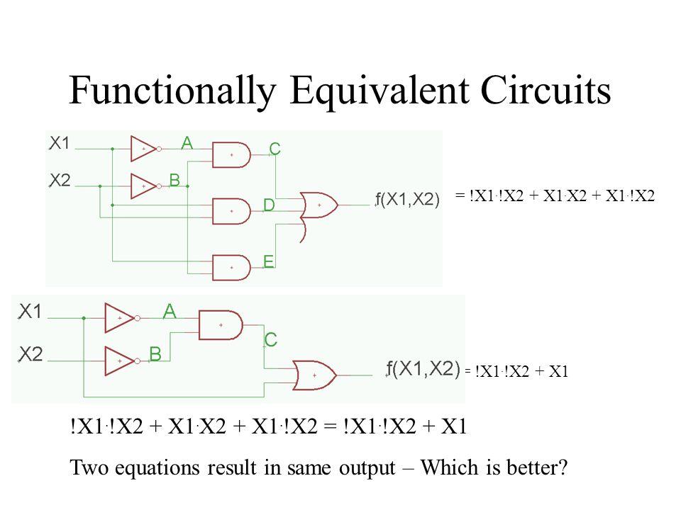 Functionally Equivalent Circuits = !X1.!X2 + X1. X2 + X1.