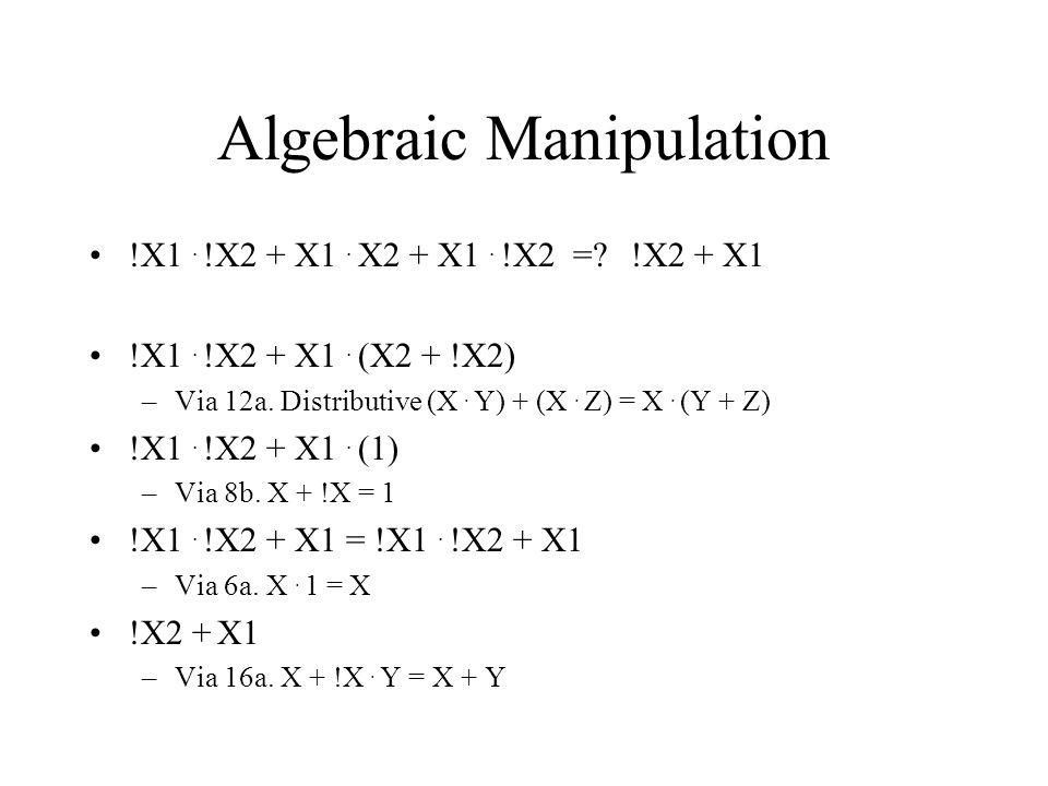 Algebraic Manipulation !X1.!X2 + X1. X2 + X1. !X2 =.