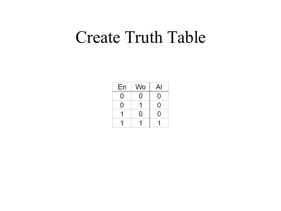 Create Truth Table