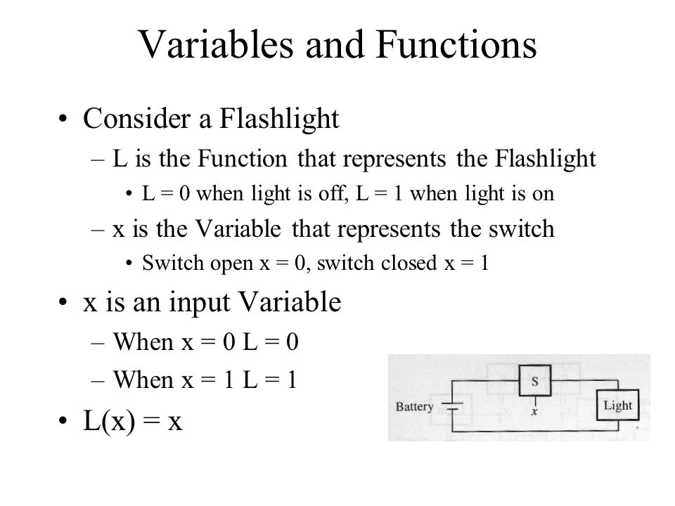 Variables and Functions Consider a Flashlight –L is the Function that represents the Flashlight L = 0 when light is off, L = 1 when light is on –x is