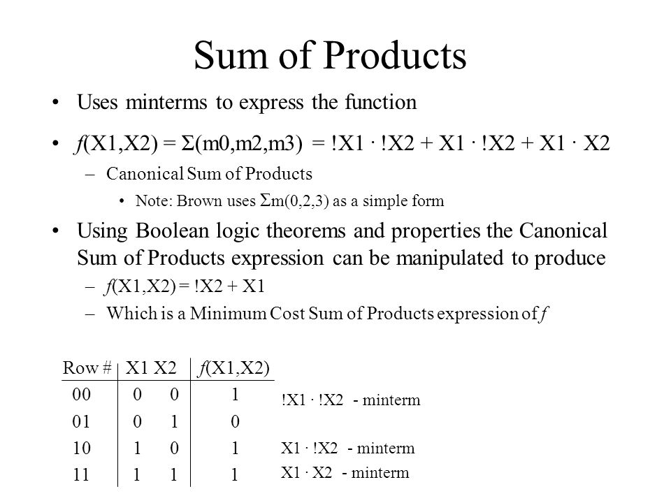 Sum of Products Uses minterms to express the function f(X1,X2) = Σ(m0,m2,m3) = !X1. !X2 + X1. !X2 + X1. X2 –Canonical Sum of Products Note: Brown uses