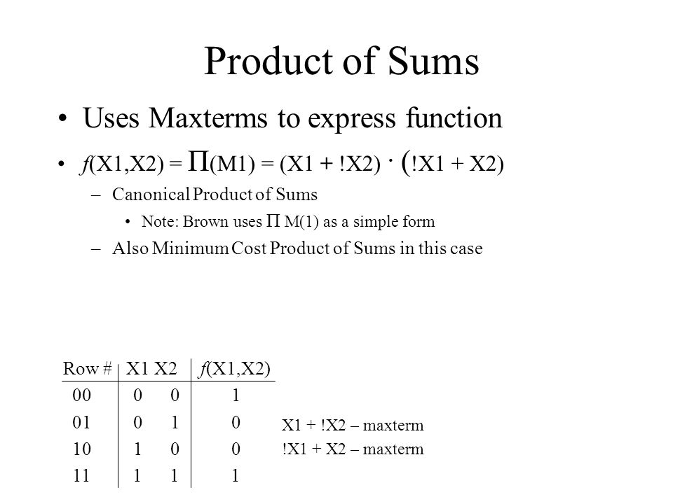 Product of Sums Uses Maxterms to express function f(X1,X2) = П (M1) = (X1 + !X2). ( !X1 + X2) –Canonical Product of Sums Note: Brown uses П M(1) as a