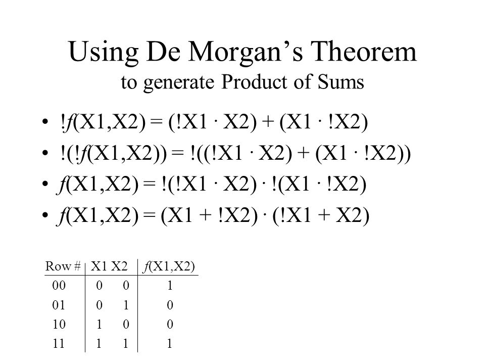 Using De Morgan's Theorem to generate Product of Sums !f(X1,X2) = (!X1. X2) + (X1. !X2) !(!f(X1,X2)) = !((!X1. X2) + (X1. !X2)) f(X1,X2) = !(!X1. X2).