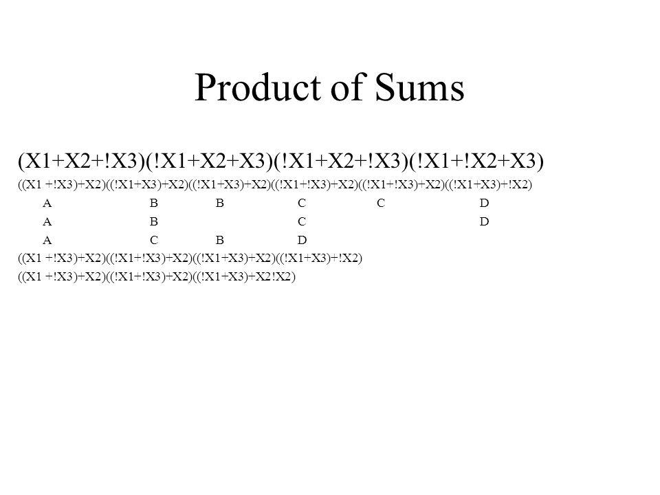 Product of Sums (X1+X2+!X3)(!X1+X2+X3)(!X1+X2+!X3)(!X1+!X2+X3) ((X1 +!X3)+X2)((!X1+X3)+X2)((!X1+X3)+X2)((!X1+!X3)+X2)((!X1+!X3)+X2)((!X1+X3)+!X2) ABB C CD AB CD ACB D ((X1 +!X3)+X2)((!X1+!X3)+X2)((!X1+X3)+X2)((!X1+X3)+!X2) ((X1 +!X3)+X2)((!X1+!X3)+X2)((!X1+X3)+X2!X2)