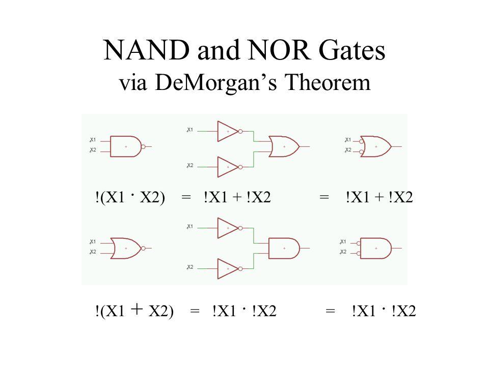 NAND and NOR Gates via DeMorgan's Theorem !(X1.X2) = !X1 + !X2 = !X1 + !X2 !(X1 + X2) = !X1.