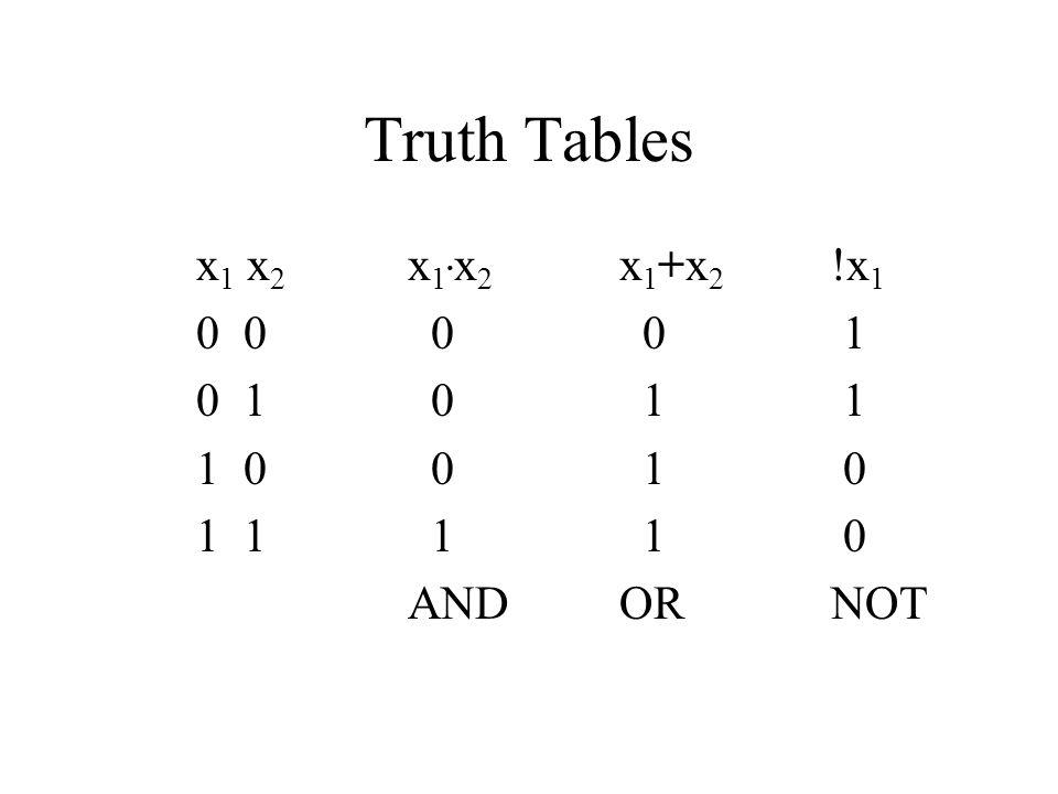 Truth Tables x 1 x 2 x 1. x 2 x 1 +x 2 !x 1 0 0 0 0 1 0 1 0 1 1 1 0 0 1 0 1 1 1 1 0 ANDORNOT