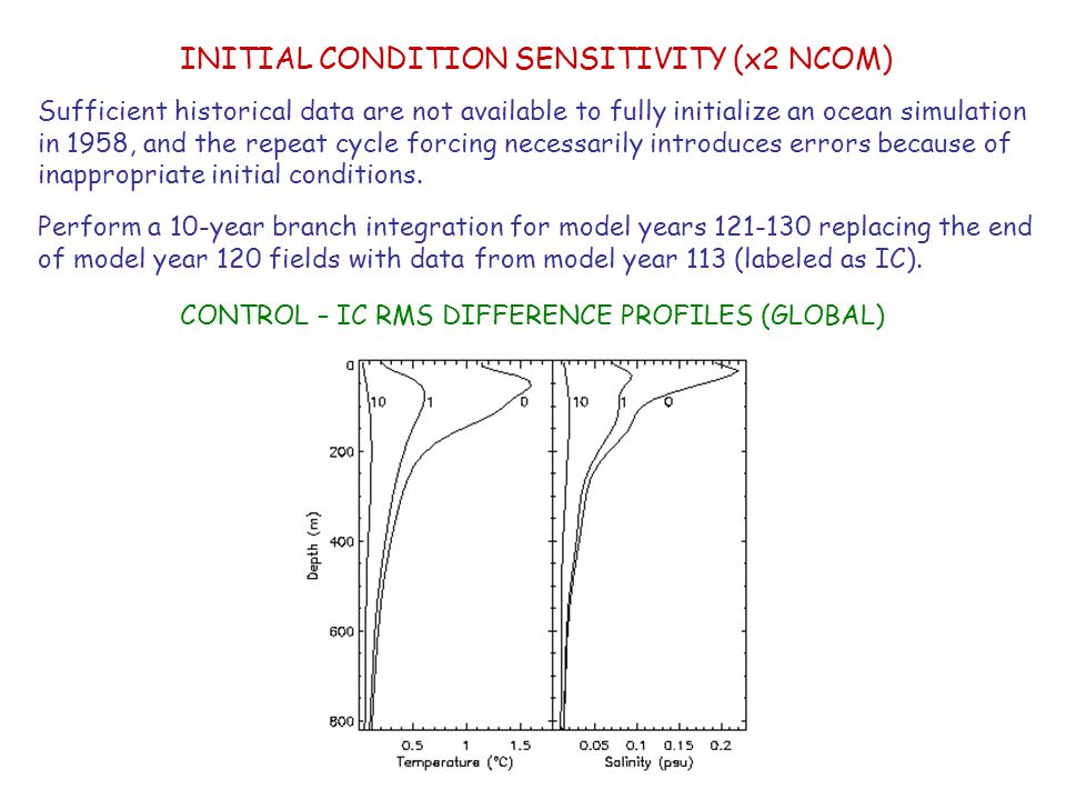 INITIAL CONDITION SENSITIVITY (x2 NCOM) Sufficient historical data are not available to fully initialize an ocean simulation in 1958, and the repeat cycle forcing necessarily introduces errors because of inappropriate initial conditions.
