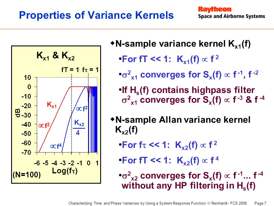 Page 8 Characterizing Time and Phase Variances by Using a System Response Function -V Reinhardt- FCS 2006 Properties of  2 x1 (or  2  1 )  When N >> 1 (T = N  finite)  When T   K x1  1 Can be used when H s (f) alone ensures convergence  Useful approximation for K x1 (N>>1) - K x1 - K' x1