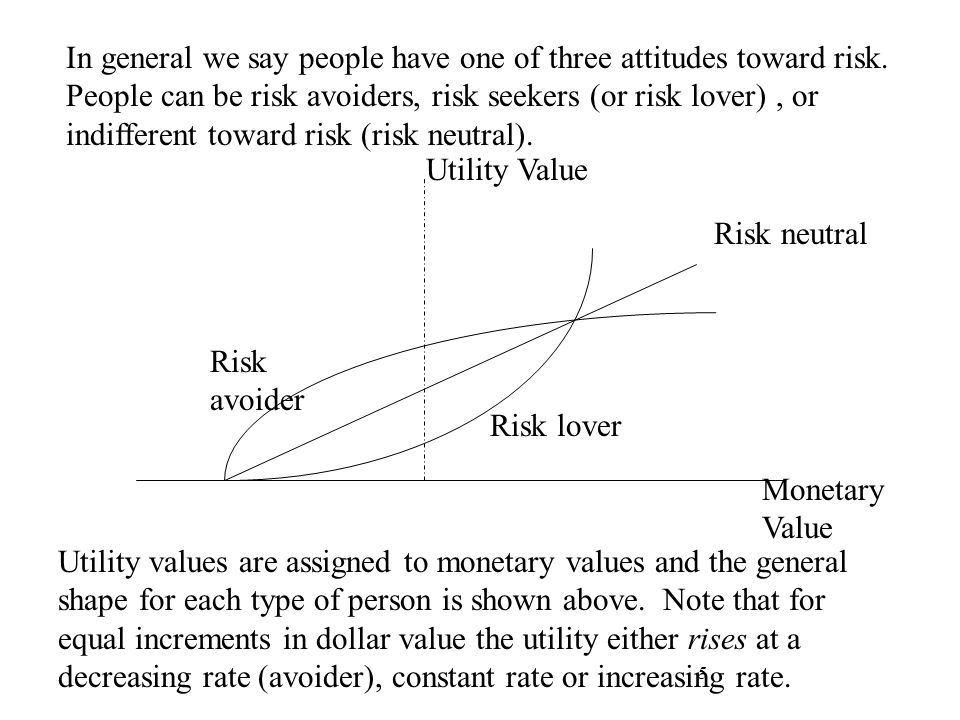 5 In general we say people have one of three attitudes toward risk. People can be risk avoiders, risk seekers (or risk lover), or indifferent toward r