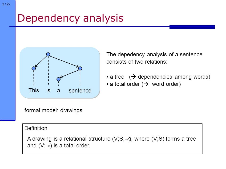 2 / 25 Dependency analysis This isa sentence The depedency analysis of a sentence consists of two relations: a tree (  dependencies among words) a total order (  word order) formal model: drawings A drawing is a relational structure (V;S, ), where (V;S) forms a tree and (V; ) is a total order.