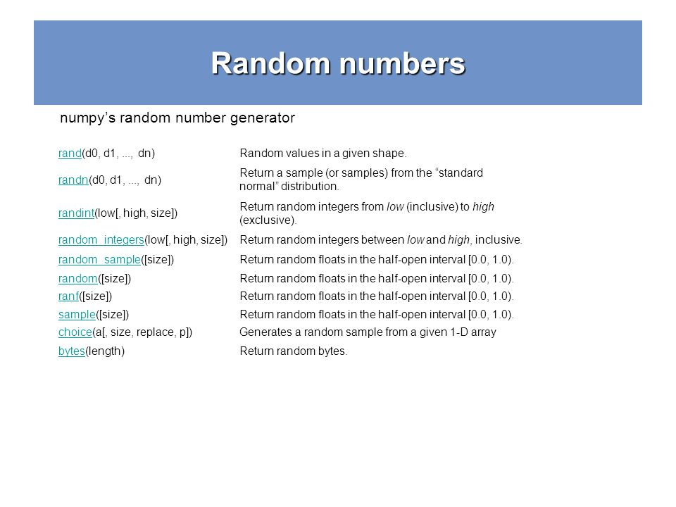 Random numbers numpy's random number generator randrand(d0, d1,..., dn)Random values in a given shape.