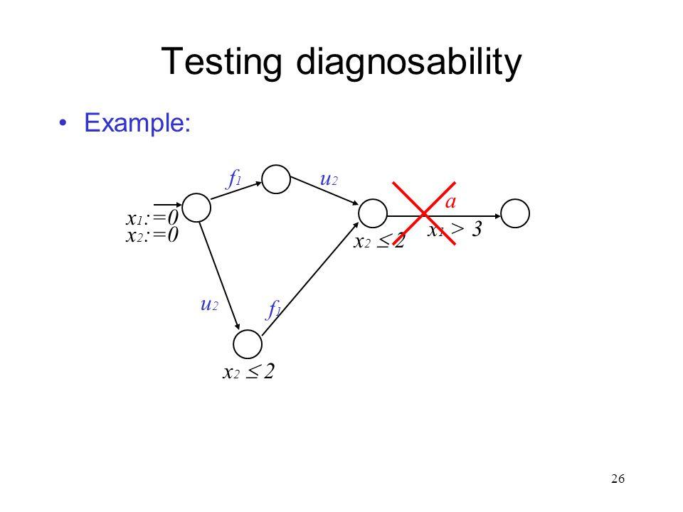 25 Testing diagnosability Example: f1f1 a u1u1 a x 1 :=0 x 1  2 x 1 > 3 u2u2 x 2 :=0 x 2  2 u2u2 u1u1 u2u2 f1f1 x 1  2