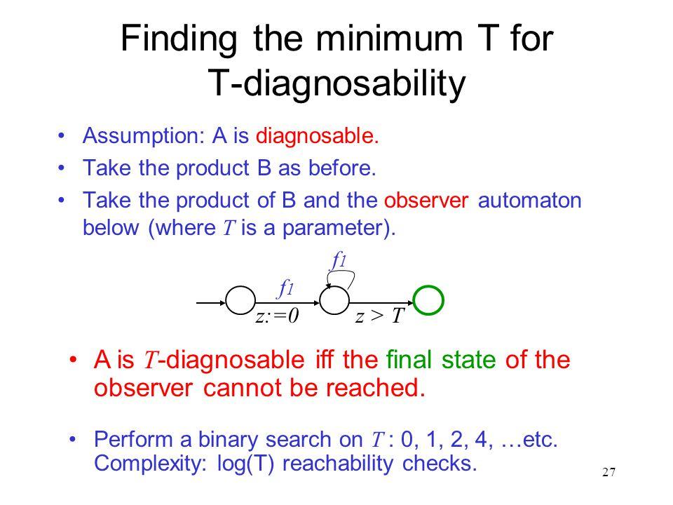 26 Testing diagnosability Example: f1f1 a x 1 :=0 x 1 > 3 u2u2 x 2 :=0 x 2  2 u2u2 f1f1