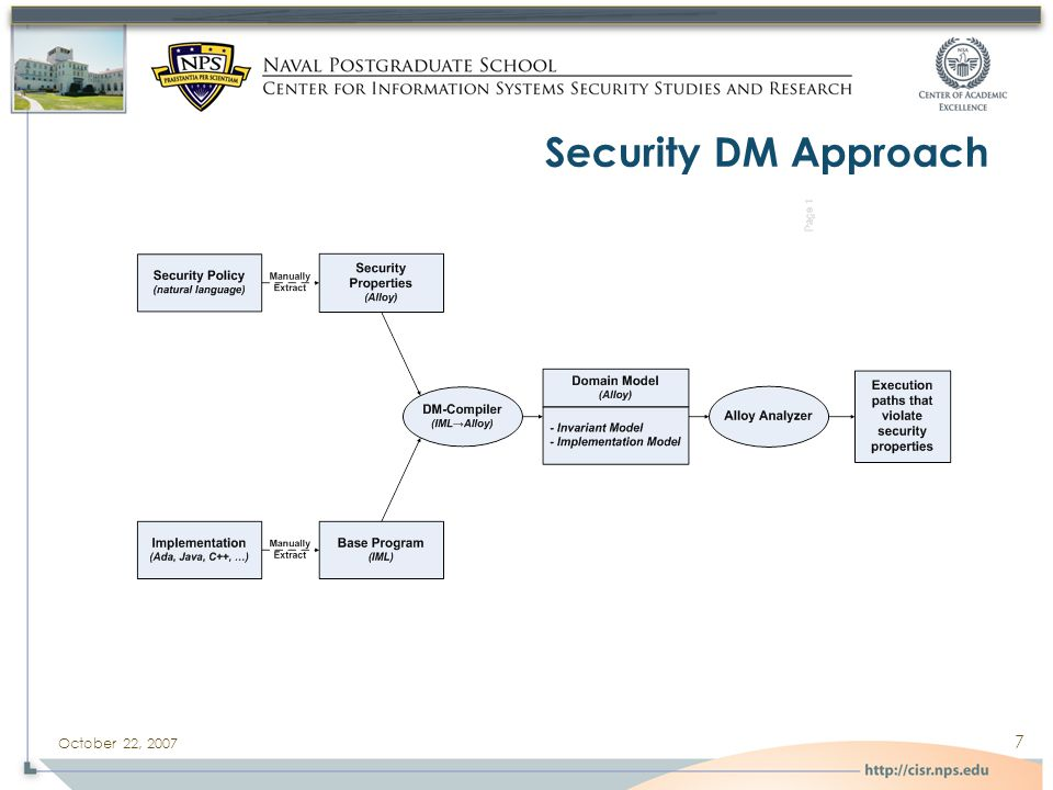 October 22, 2007 7 Security DM Approach