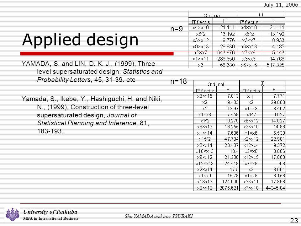 University of Tsukuba MBA in International Business July 11, 2006 Shu YAMADA and iroe TSUBAKI 23 Applied design YAMADA, S.