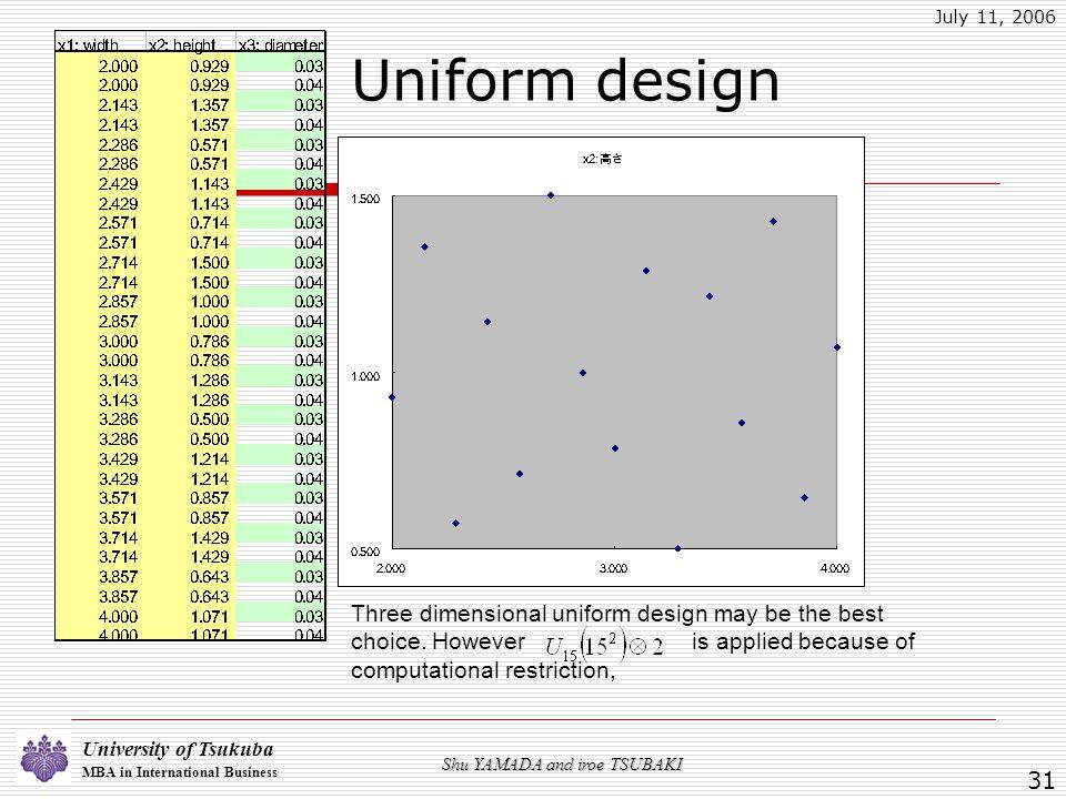University of Tsukuba MBA in International Business July 11, 2006 Shu YAMADA and iroe TSUBAKI 31 Uniform design Three dimensional uniform design may be the best choice.