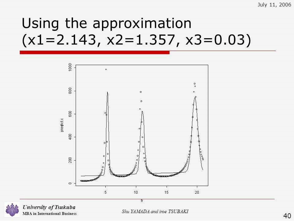 University of Tsukuba MBA in International Business July 11, 2006 Shu YAMADA and iroe TSUBAKI 40 Using the approximation (x1=2.143, x2=1.357, x3=0.03)
