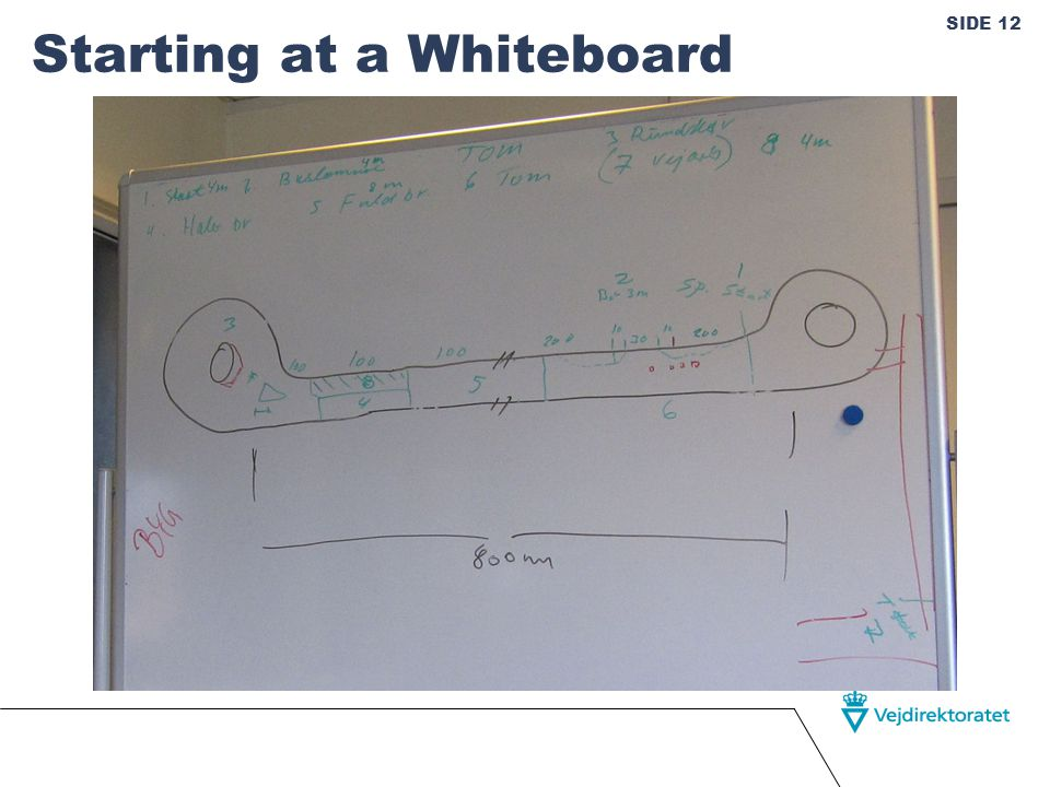 SIDE 12 Starting at a Whiteboard