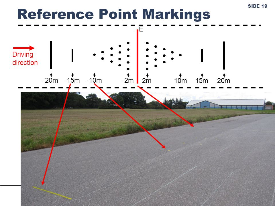 SIDE 19 Driving direction Reference Point Markings -10m-15m-20m-2m E 2m10m15m20m
