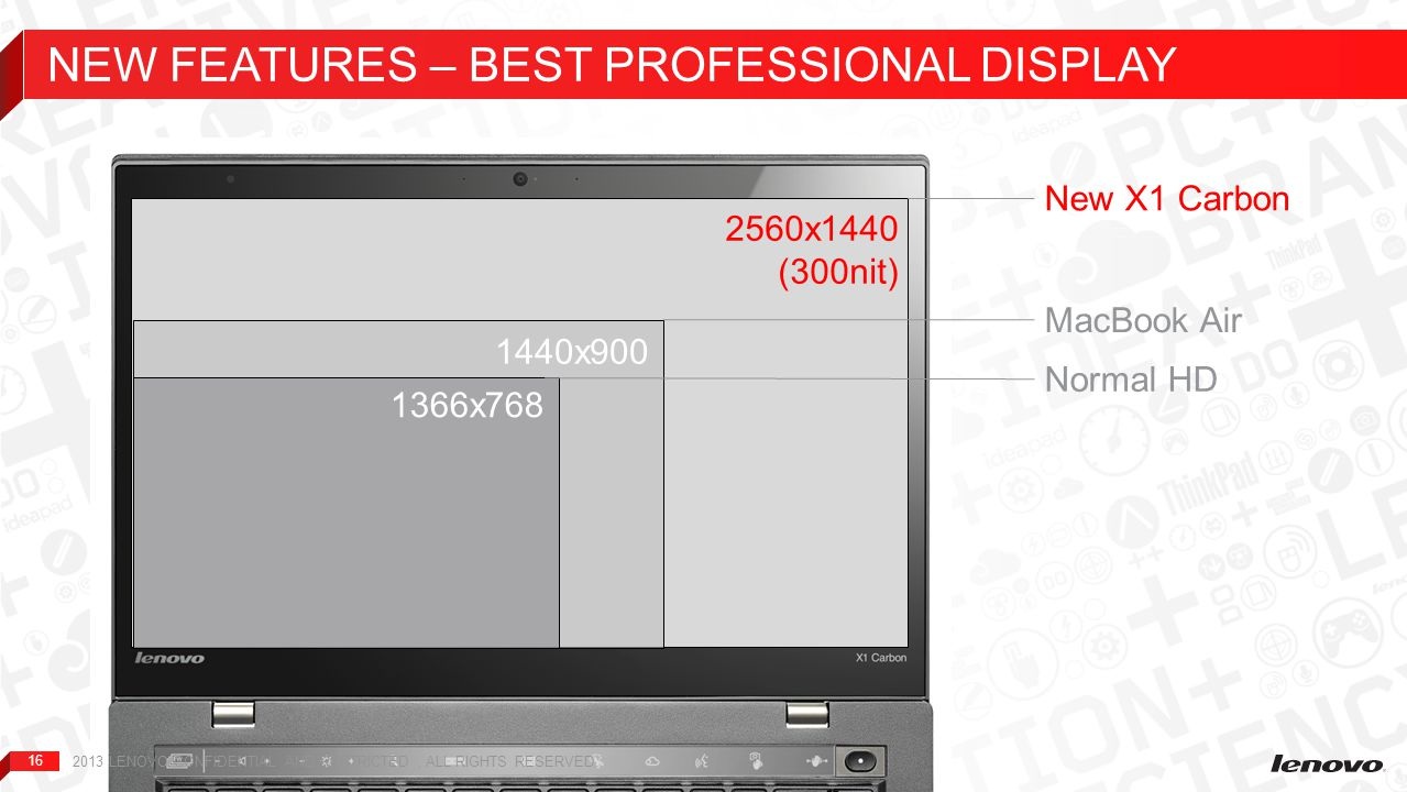 16 NEW FEATURES – BEST PROFESSIONAL DISPLAY 2560x1440 (300nit) 1440x900 1366x768 New X1 Carbon MacBook Air Normal HD 2013 LENOVO CONFIDENTIAL AND REST
