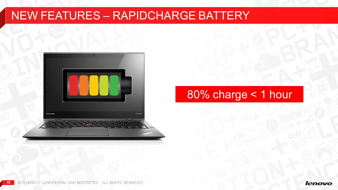 18 NEW FEATURES – RAPIDCHARGE BATTERY 80% charge < 1 hour 2013 LENOVO CONFIDENTIAL AND RESTRICTED. ALL RIGHTS RESERVED.