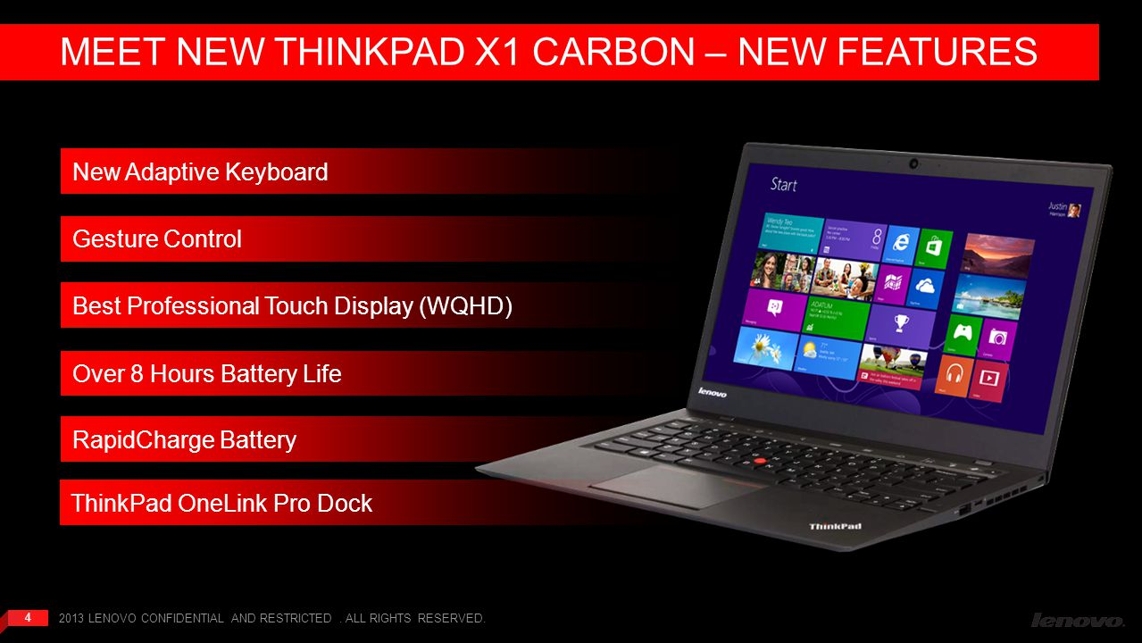 5 Minute Version 2013 LENOVO INTERNAL. ALL RIGHTS RESERVED.