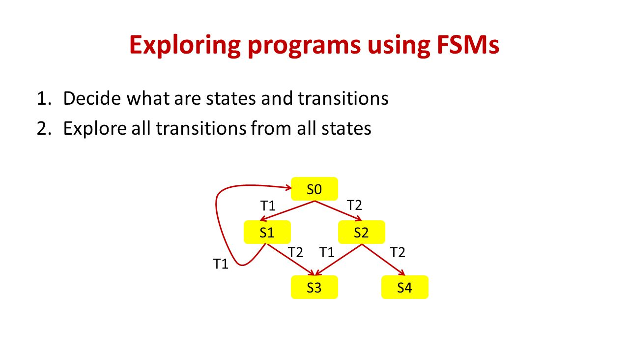 1.Decide what are states and transitions 2.Explore all transitions from all states S0 S1S2 T1 T2 S3 T1 T2T1 S4 T2