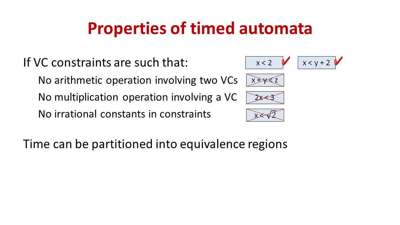 Properties of timed automata If VC constraints are such that: No arithmetic operation involving two VCs No multiplication operation involving a VC No irrational constants in constraints Time can be partitioned into equivalence regions x + y < z 2x < 3 x < y + 2x < 2