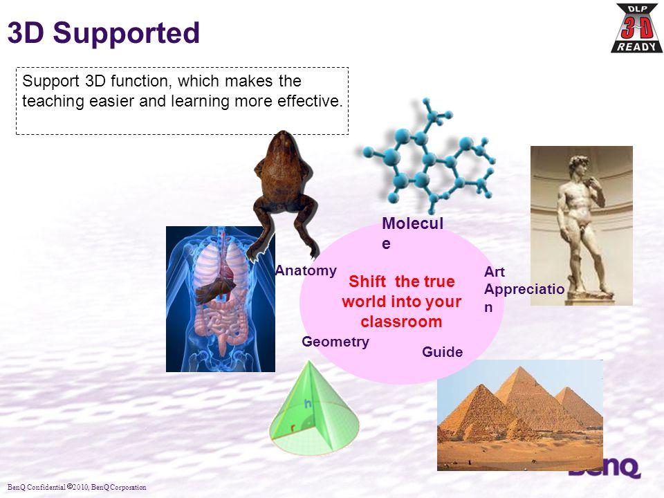 BenQ Confidential  2010, BenQ Corporation 3D Supported Shift the true world into your classroom Art Appreciatio n Anatomy Geometry Molecul e Guide Su