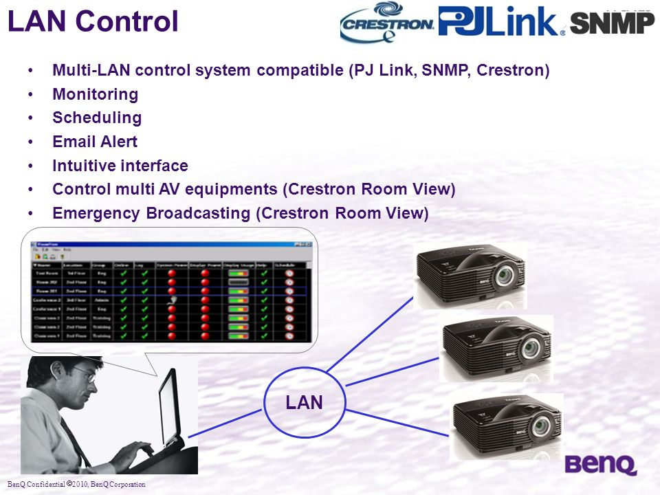 BenQ Confidential  2010, BenQ Corporation LAN Control Multi-LAN control system compatible (PJ Link, SNMP, Crestron) Monitoring Scheduling Email Alert