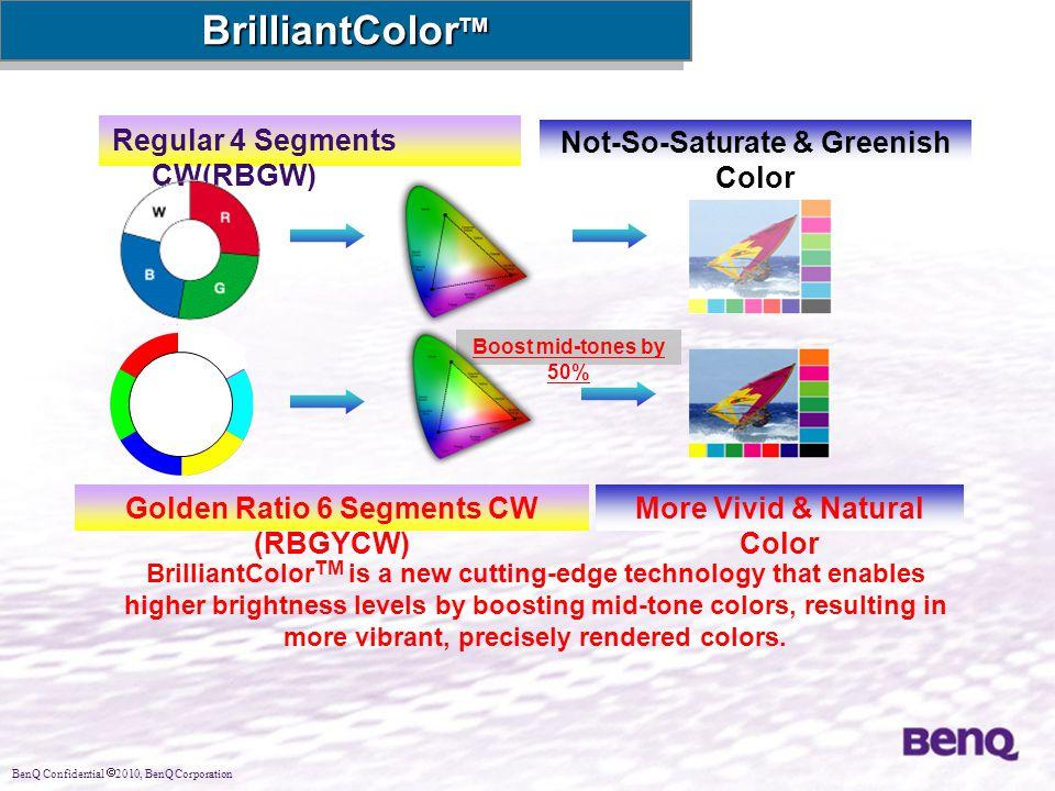 BenQ Confidential  2010, BenQ Corporation Boost mid-tones by 50% BrilliantColor TM Regular 4 Segments CW(RBGW) Golden Ratio 6 Segments CW (RBGYCW) No