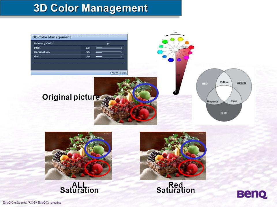 BenQ Confidential  2010, BenQ Corporation 3D Color Management Original picture ALL Saturation Red Saturation