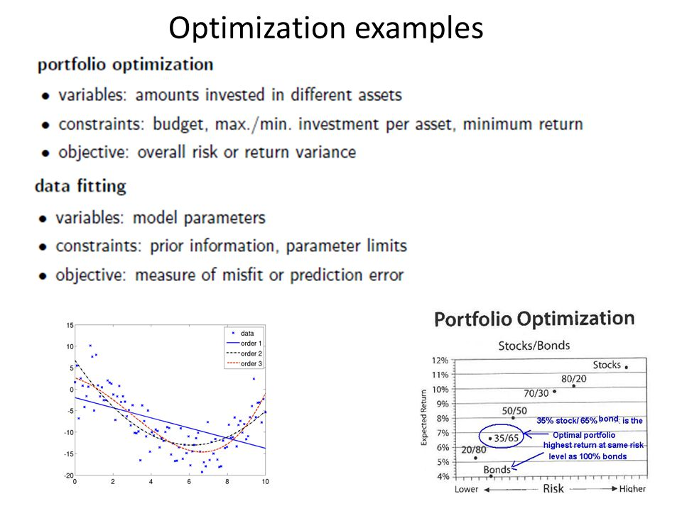 Optimization examples