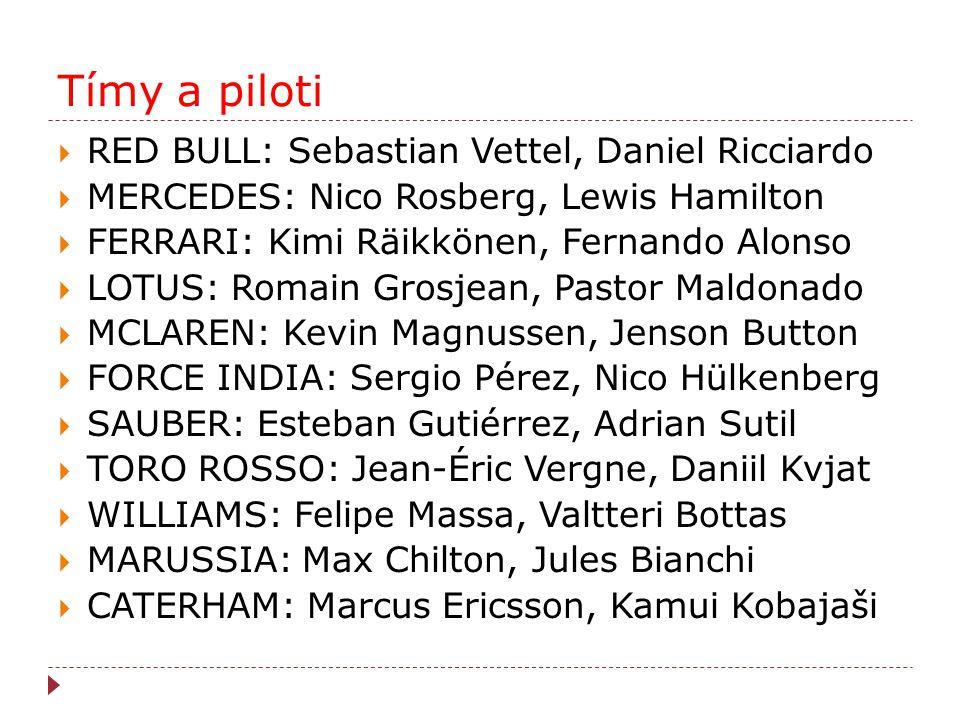 Tímy a piloti  RED BULL: Sebastian Vettel, Daniel Ricciardo  MERCEDES: Nico Rosberg, Lewis Hamilton  FERRARI: Kimi Räikkönen, Fernando Alonso  LOT