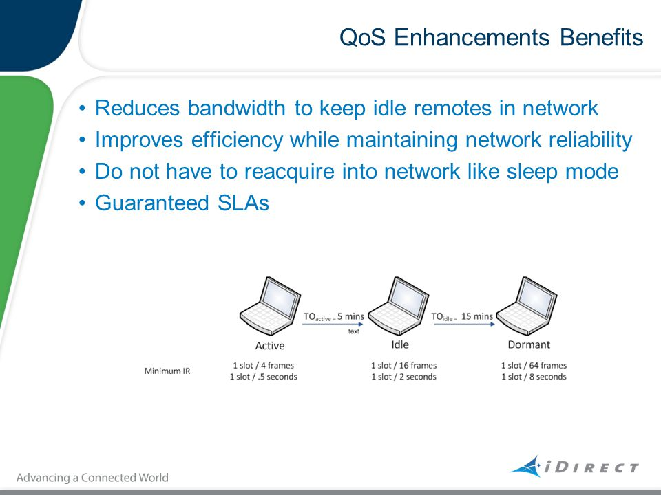 QoS Enhancements Benefits Reduces bandwidth to keep idle remotes in network Improves efficiency while maintaining network reliability Do not have to r