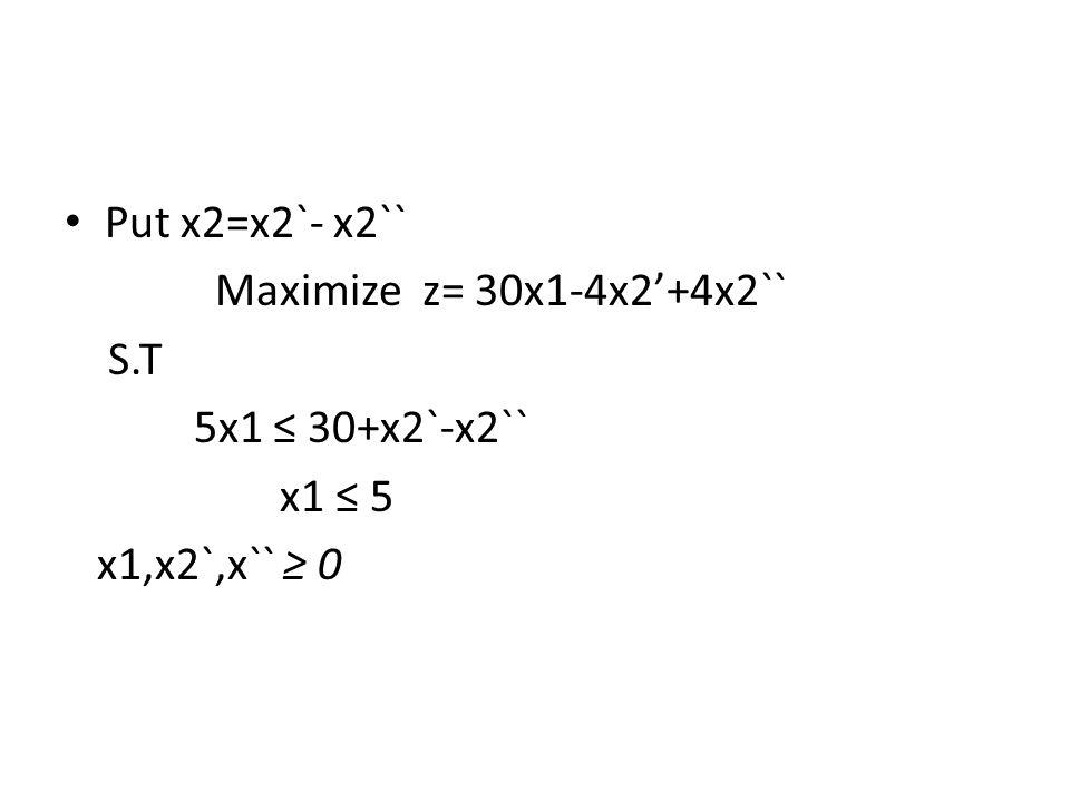 Maximize z= 30x1-4x2'+4x2`` S.T 5x1-x2`+x2`` ≤ 30 x1 ≤ 5 x1,x2`,x`` ≥ 0