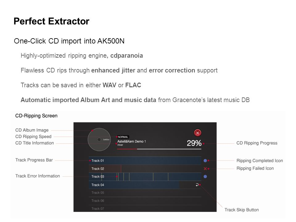 Perfect Extractor One-Click CD import into AK500N Highly-optimized ripping engine, cdparanoia Flawless CD rips through enhanced jitter and error corre