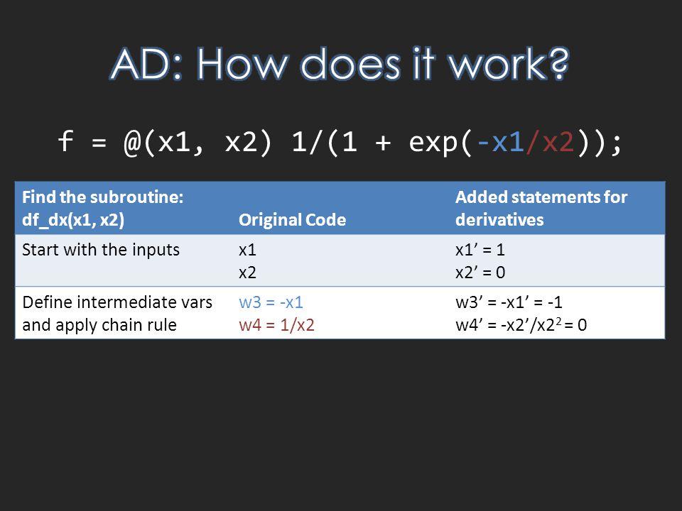 f = @(x1, x2) 1/(1 + exp(-x1/x2)); Find the subroutine: df_dx(x1, x2)Original Code Added statements for derivatives Start with the inputsx1 x2 x1' = 1 x2' = 0 Define intermediate vars and apply chain rule w3 = -x1 w4 = 1/x2 w3' = -x1' = -1 w4' = -x2'/x2 2 = 0