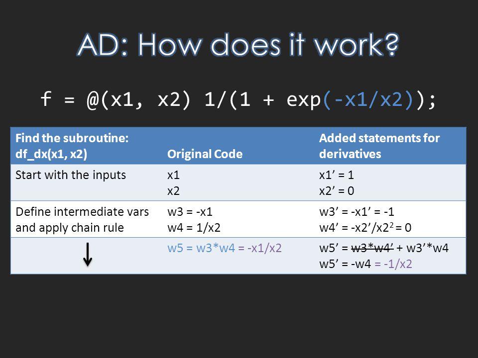 f = @(x1, x2) 1/(1 + exp(-x1/x2)); Find the subroutine: df_dx(x1, x2)Original Code Added statements for derivatives Start with the inputsx1 x2 x1' = 1 x2' = 0 Define intermediate vars and apply chain rule w3 = -x1 w4 = 1/x2 w3' = -x1' = -1 w4' = -x2'/x2 2 = 0 w5 = w3*w4 = -x1/x2w5' = w3*w4' + w3'*w4 w5' = -w4 = -1/x2