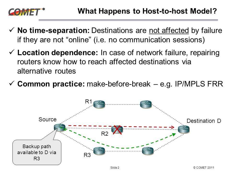 What Happens to Host-to-host Model.