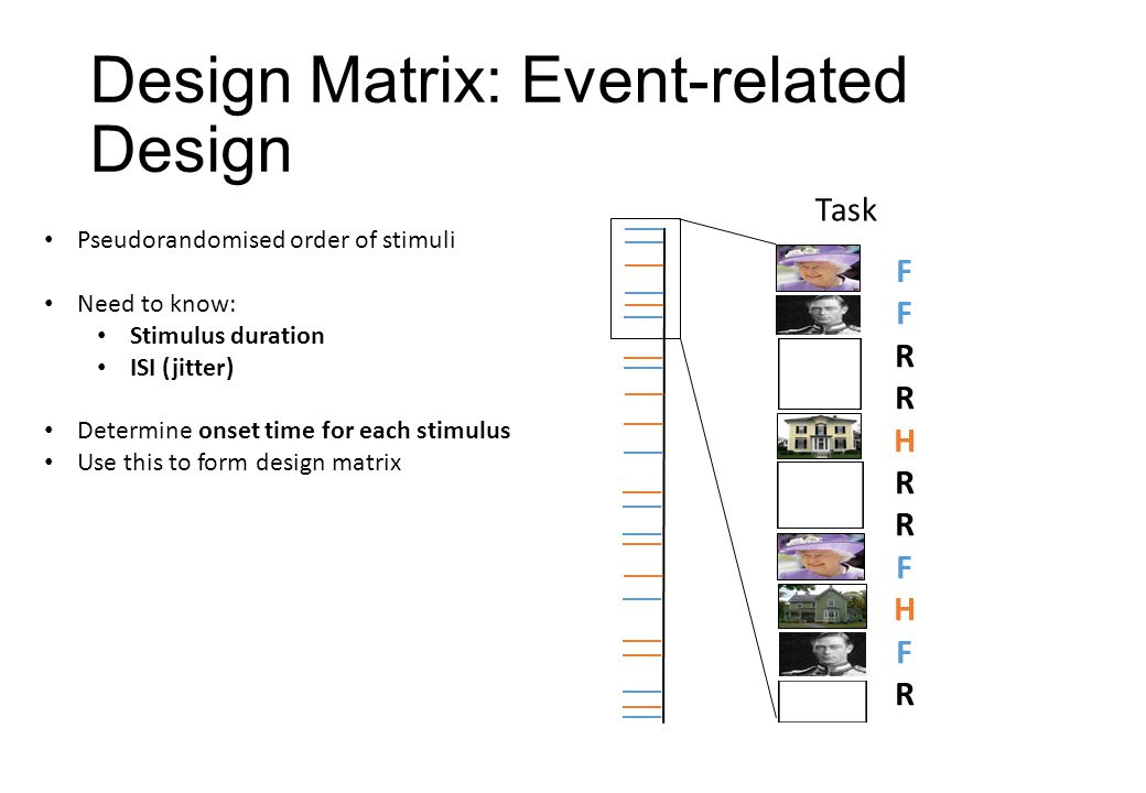 Design Matrix: Event-related Design Pseudorandomised order of stimuli Need to know: Stimulus duration ISI (jitter) Determine onset time for each stimulus Use this to form design matrix FFRRHRRFHFRFFRRHRRFHFR Task