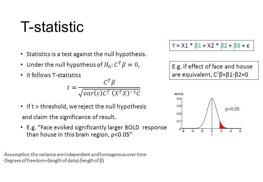 T-statistic E.g.