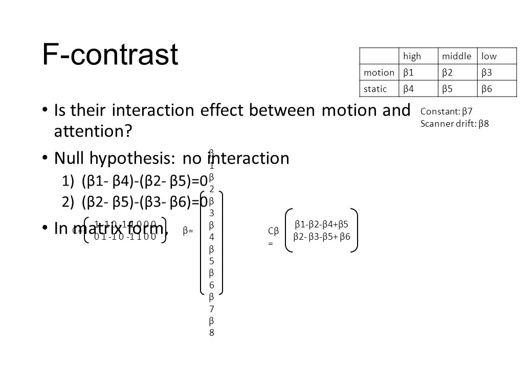 F-contrast Is their interaction effect between motion and attention.