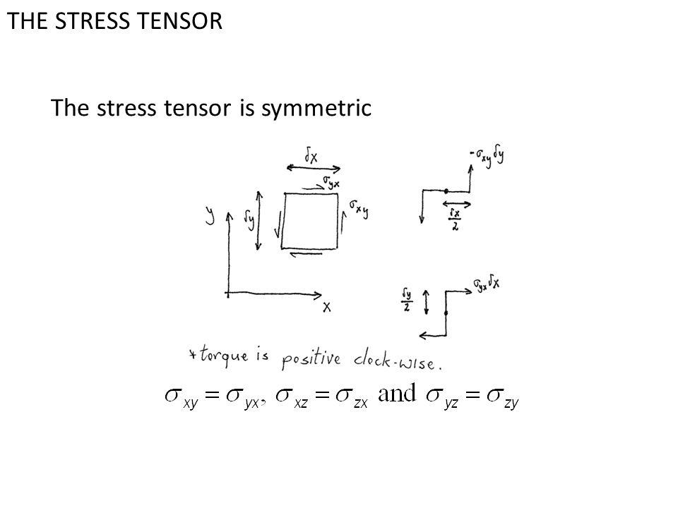 The stress tensor is symmetric THE STRESS TENSOR