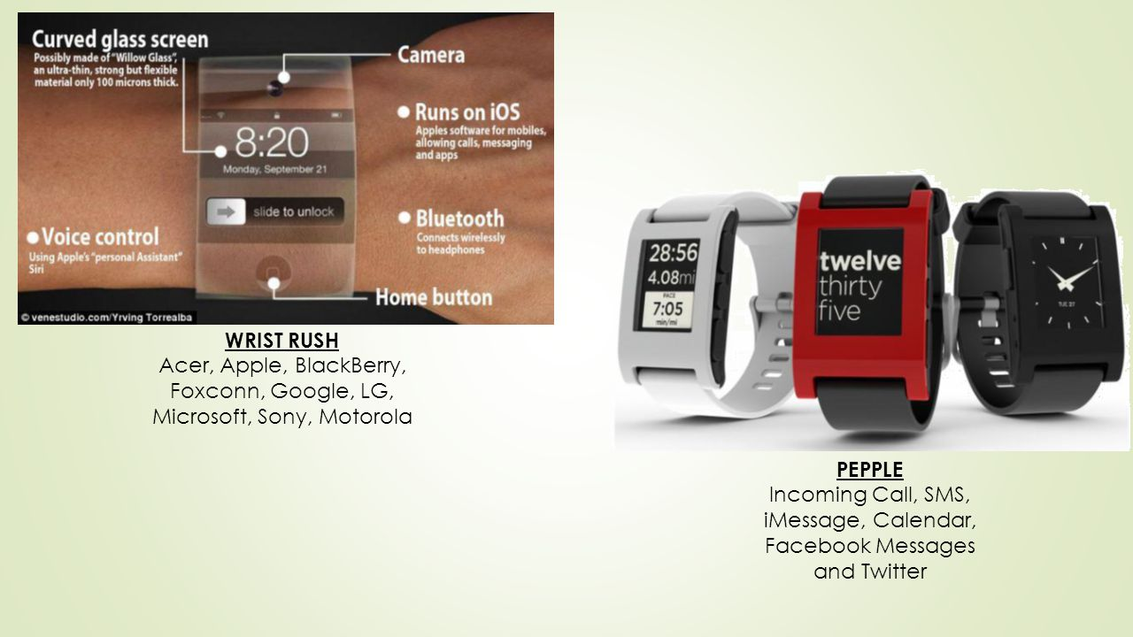 WRIST RUSH Acer, Apple, BlackBerry, Foxconn, Google, LG, Microsoft, Sony, Motorola PEPPLE Incoming Call, SMS, iMessage, Calendar, Facebook Messages and Twitter