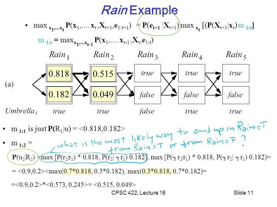 Rain Example max x 1,...x t P(x 1,....